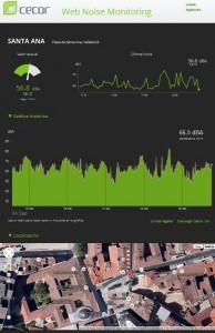 Pantalla Web Noise Monitoring de CECOR